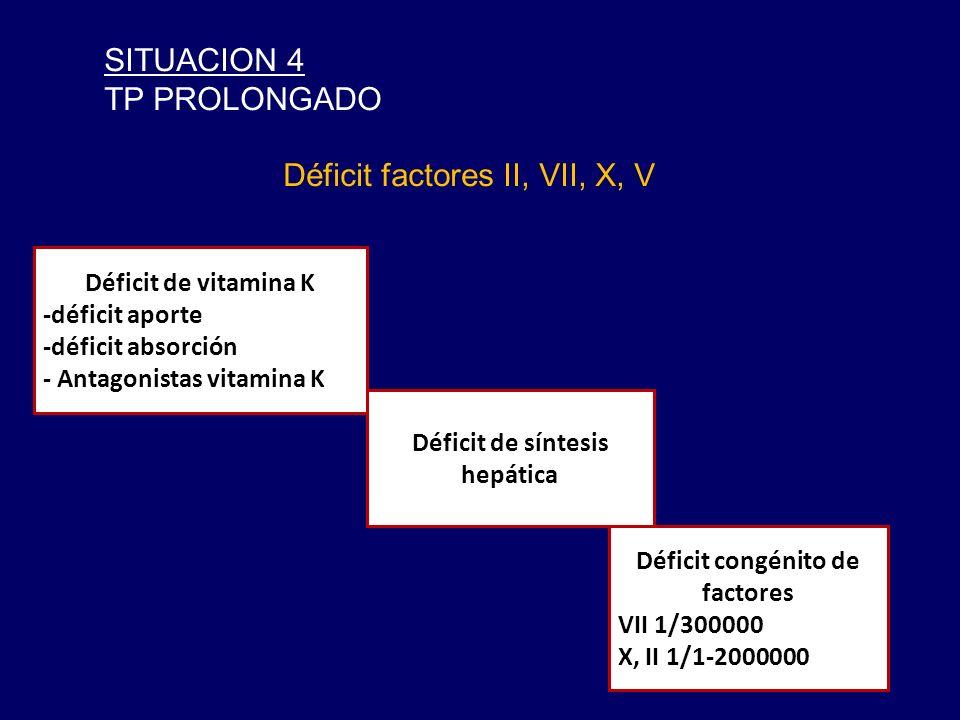 SITUACION 4 TP PROLONGADO Déficit factores II, VII, X, V Déficit de vitamina K -déficit aporte -déficit absorción - Antagonistas vitamina K Déficit de síntesis hepática Déficit congénito de factores VII 1/300000 X, II 1/1-2000000