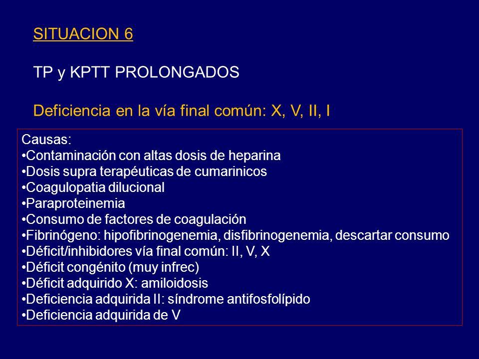 SITUACION 6 TP y KPTT PROLONGADOS Deficiencia en la vía final común: X, V, II, I Causas: Contaminación con altas dosis de heparina Dosis supra terapéuticas de cumarinicos Coagulopatia dilucional Paraproteinemia Consumo de factores de coagulación Fibrinógeno: hipofibrinogenemia, disfibrinogenemia, descartar consumo Déficit/inhibidores vía final común: II, V, X Déficit congénito (muy infrec) Déficit adquirido X: amiloidosis Deficiencia adquirida II: síndrome antifosfolípido Deficiencia adquirida de V