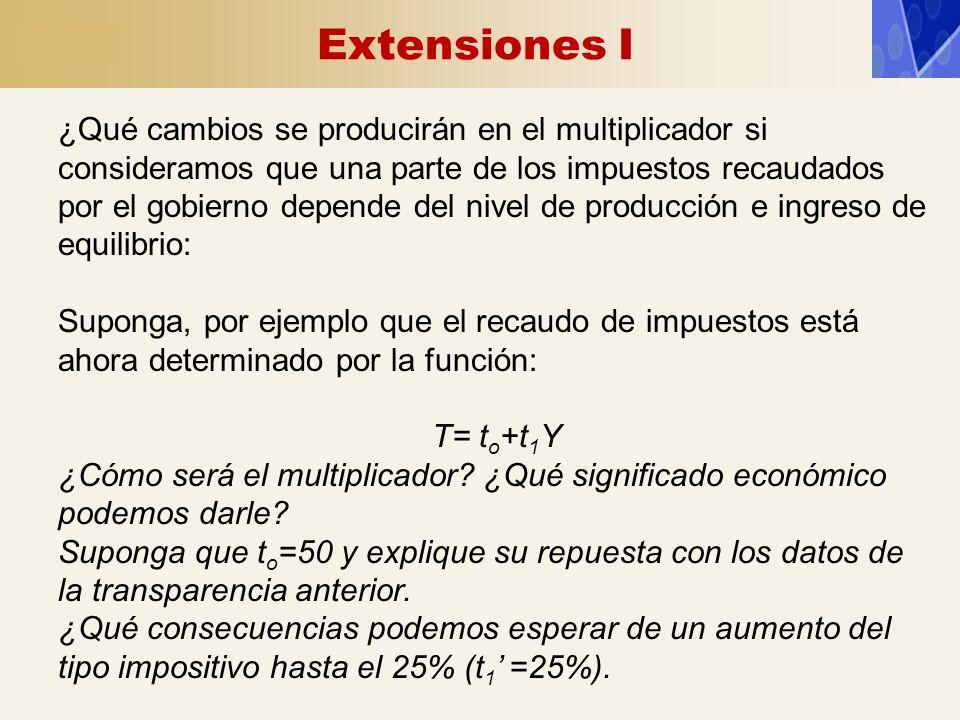 Extensiones I ¿Qué cambios se producirán en el multiplicador si consideramos que una parte de los impuestos recaudados por el gobierno depende del niv