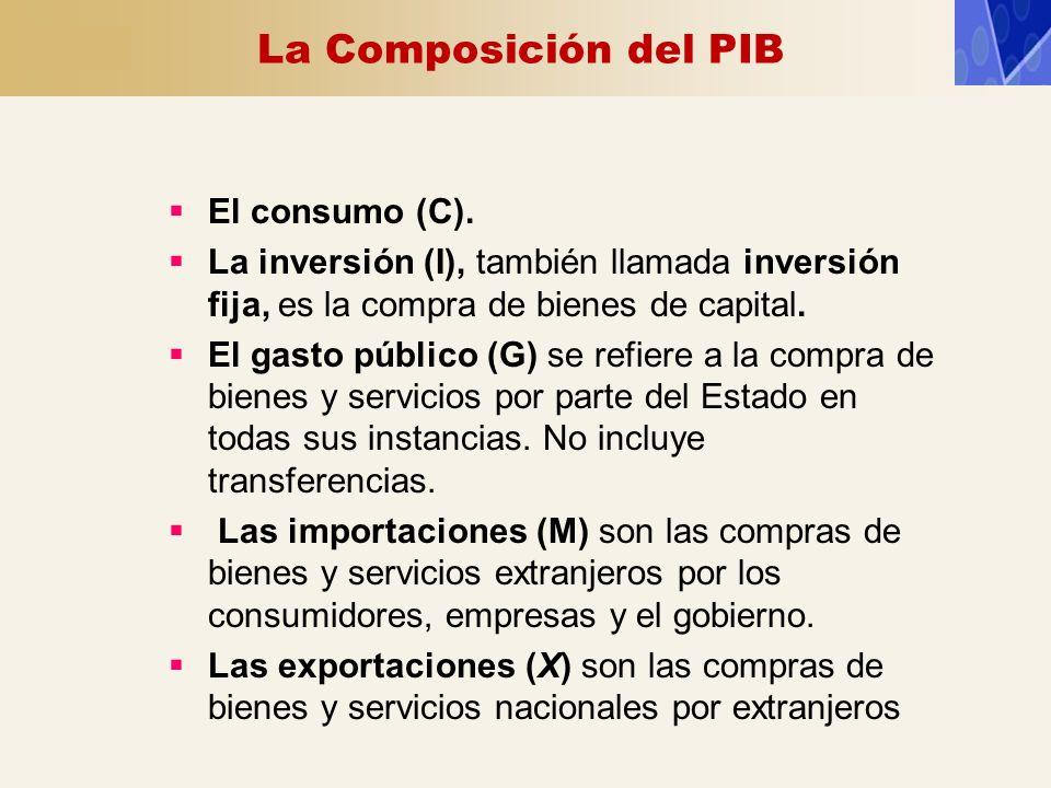 La Composición del PIB El consumo (C). La inversión (I), también llamada inversión fija, es la compra de bienes de capital. El gasto público (G) se re