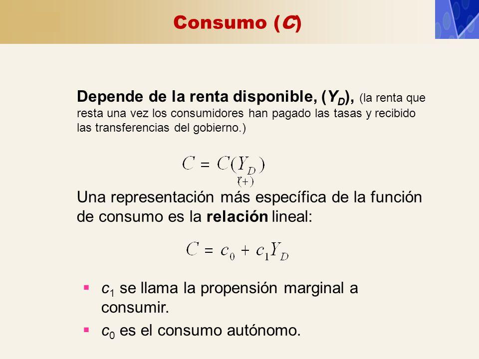 Consumo (C) Depende de la renta disponible, (Y D ), (la renta que resta una vez los consumidores han pagado las tasas y recibido las transferencias de