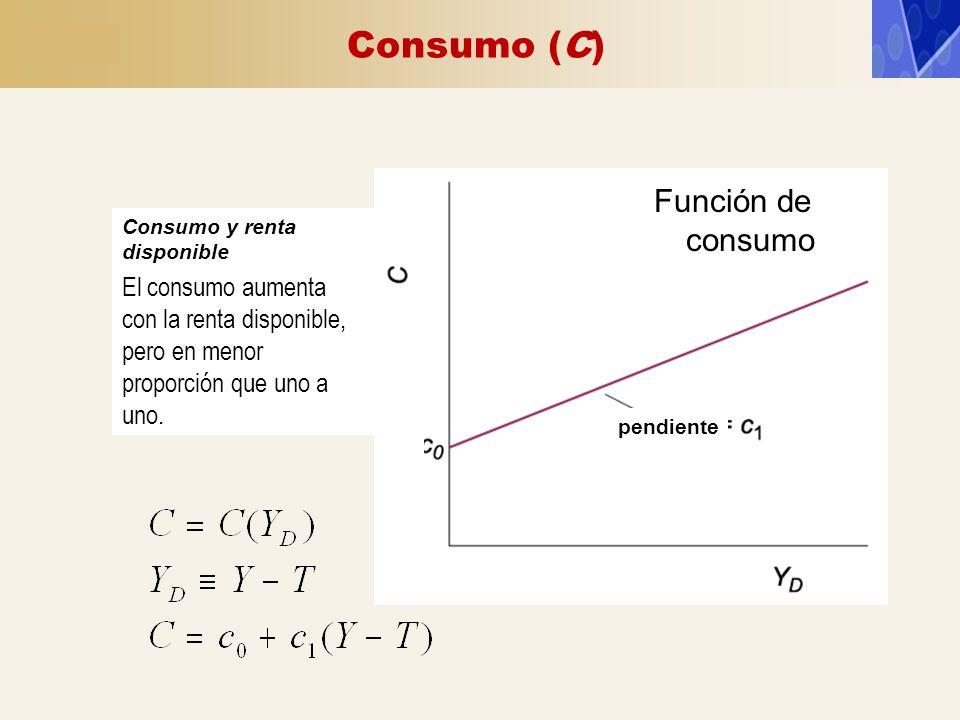 Consumo (C) Consumo y renta disponible El consumo aumenta con la renta disponible, pero en menor proporción que uno a uno. Función de consumo pendient