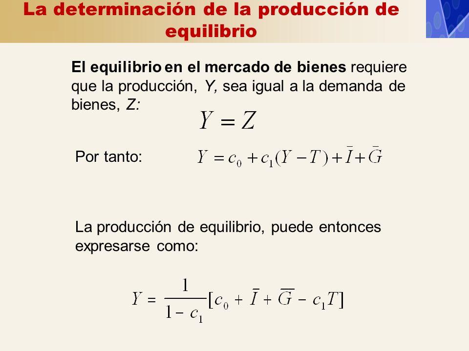 La determinación de la producción de equilibrio El equilibrio en el mercado de bienes requiere que la producción, Y, sea igual a la demanda de bienes,