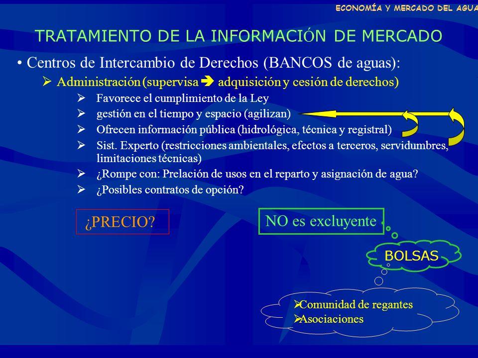 ECONOMÍA Y MERCADO DEL AGUA TRATAMIENTO DE LA INFORMACI Ó N DE MERCADO Centros de Intercambio de Derechos (BANCOS de aguas): Administración (supervisa