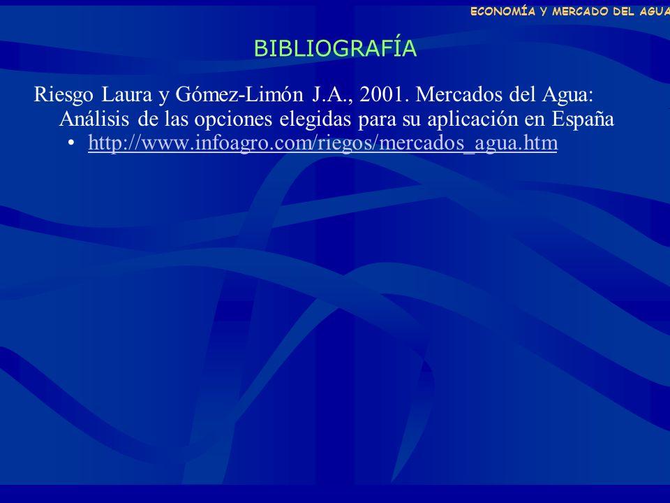 ECONOMÍA Y MERCADO DEL AGUA BIBLIOGRAFÍA Riesgo Laura y Gómez-Limón J.A., 2001. Mercados del Agua: Análisis de las opciones elegidas para su aplicació