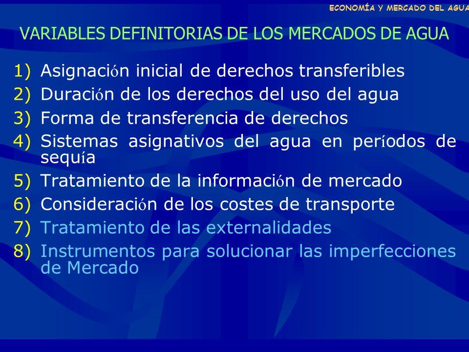 ECONOMÍA Y MERCADO DEL AGUA VARIABLES DEFINITORIAS DE LOS MERCADOS DE AGUA 1)Asignaci ó n inicial de derechos transferibles 2)Duraci ó n de los derech