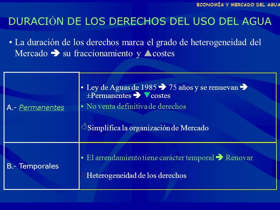ECONOMÍA Y MERCADO DEL AGUA DURACI Ó N DE LOS DERECHOS DEL USO DEL AGUA La duración de los derechos marca el grado de heterogeneidad del Mercado su fr