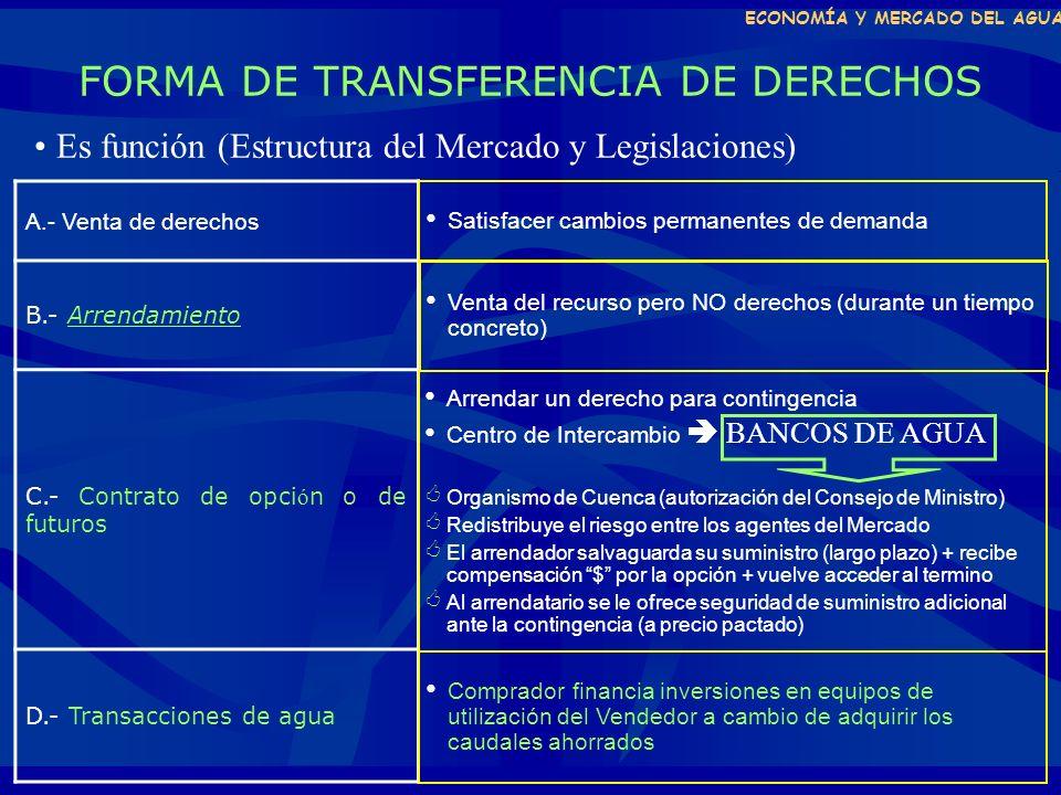 ECONOMÍA Y MERCADO DEL AGUA FORMA DE TRANSFERENCIA DE DERECHOS Es función (Estructura del Mercado y Legislaciones) A.- Venta de derechos B.- Arrendami