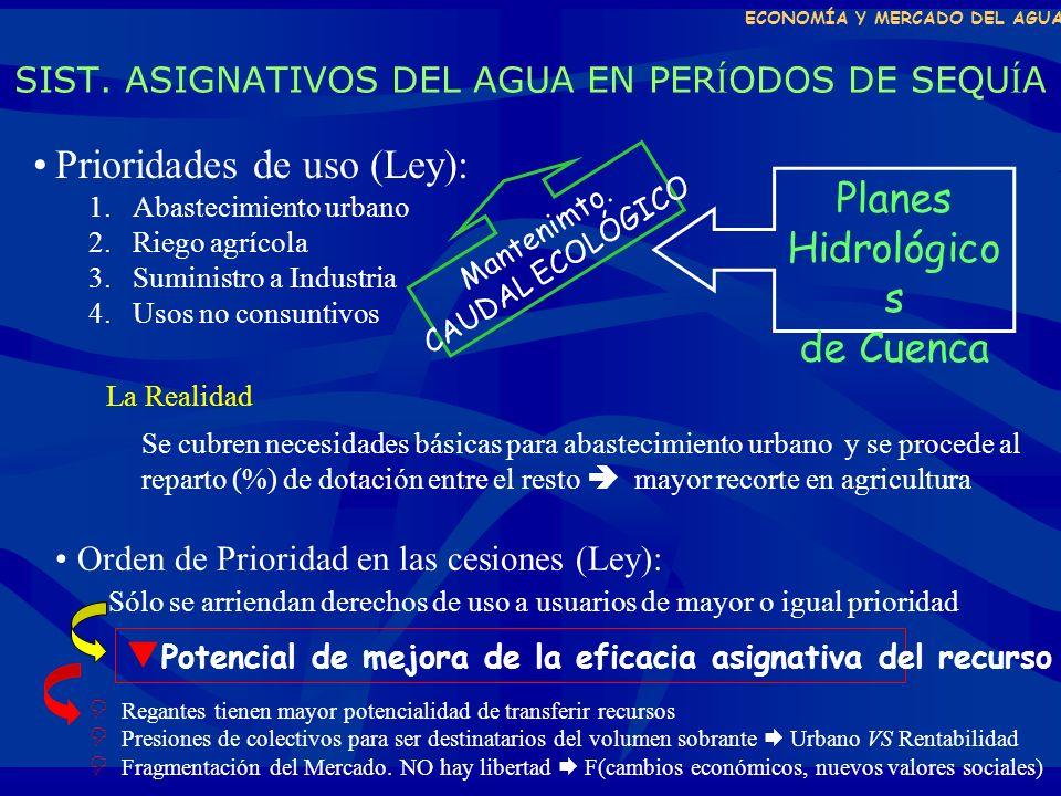 ECONOMÍA Y MERCADO DEL AGUA TRATAMIENTO DE LA INFORMACI Ó N DE MERCADO La información del Mercado es clave para la asignación eficiente del agua Coste de oportunidad del recurso (mejor alternativa) El Mercado facilita, a través de: los intercambios Variación de oferta # demanda Precio Real (tiempo) A.- Homogeneizar B.- Actuaci ó n de intermediarios privados C.- Ag.