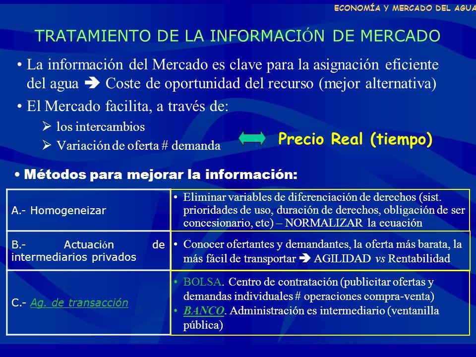 ECONOMÍA Y MERCADO DEL AGUA TRATAMIENTO DE LA INFORMACI Ó N DE MERCADO Centros de Intercambio de Derechos (BANCOS de aguas): Administración (supervisa adquisición y cesión de derechos) Favorece el cumplimiento de la Ley gestión en el tiempo y espacio (agilizan) Ofrecen información pública (hidrológica, técnica y registral) Sist.