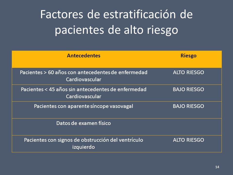 Factores de estratificación de pacientes de alto riesgo AntecedentesRiesgo Pacientes > 60 años con antecedentes de enfermedad Cardiovascular ALTO RIES