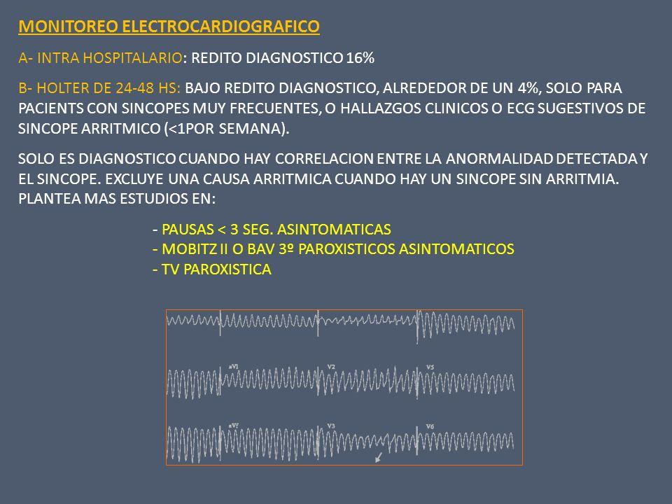 MONITOREO ELECTROCARDIOGRAFICO A- INTRA HOSPITALARIO: REDITO DIAGNOSTICO 16% B- HOLTER DE 24-48 HS: BAJO REDITO DIAGNOSTICO, ALREDEDOR DE UN 4%, SOLO