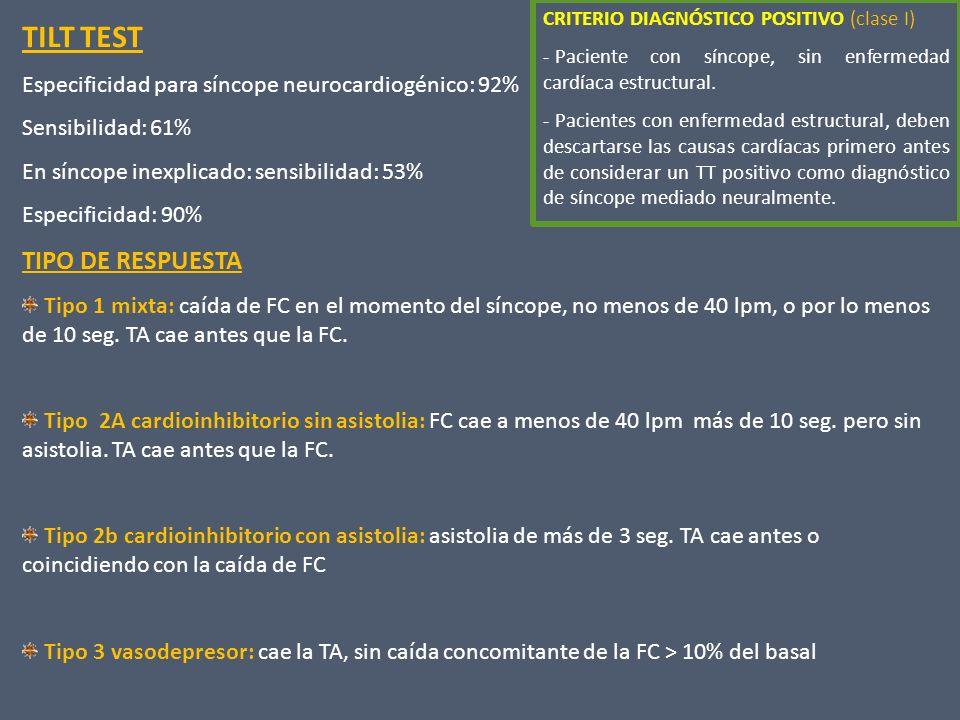 TILT TEST Especificidad para síncope neurocardiogénico: 92% Sensibilidad: 61% En síncope inexplicado: sensibilidad: 53% Especificidad: 90% TIPO DE RES