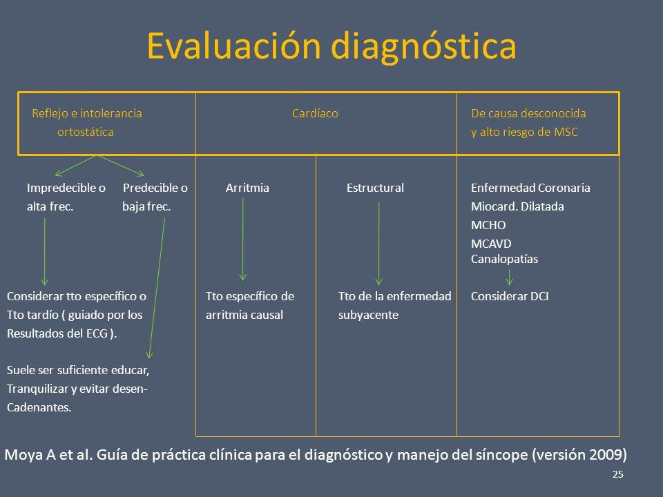 Evaluación diagnóstica Reflejo e intolerancia CardíacoDe causa desconocida ortostáticay alto riesgo de MSC Impredecible o Predecible o Arritmia Estruc