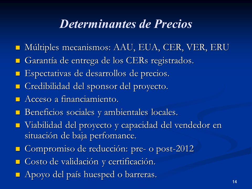 14 Determinantes de Precios Múltiples mecanismos: AAU, EUA, CER, VER, ERU Múltiples mecanismos: AAU, EUA, CER, VER, ERU Garantía de entrega de los CER