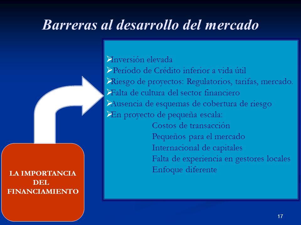 17 Barreras al desarrollo del mercado LA IMPORTANCIA DEL FINANCIAMIENTO Inversión elevada Período de Crédito inferior a vida útil Riesgo de proyectos:
