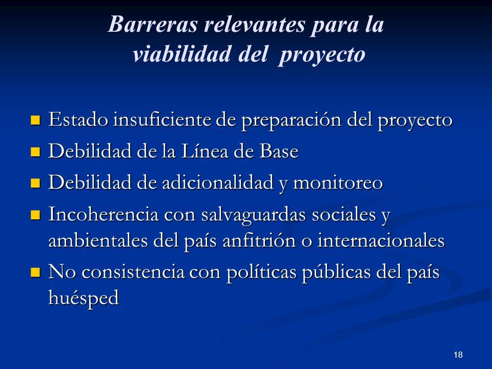 18 Barreras relevantes para la viabilidad del proyecto Estado insuficiente de preparación del proyecto Estado insuficiente de preparación del proyecto