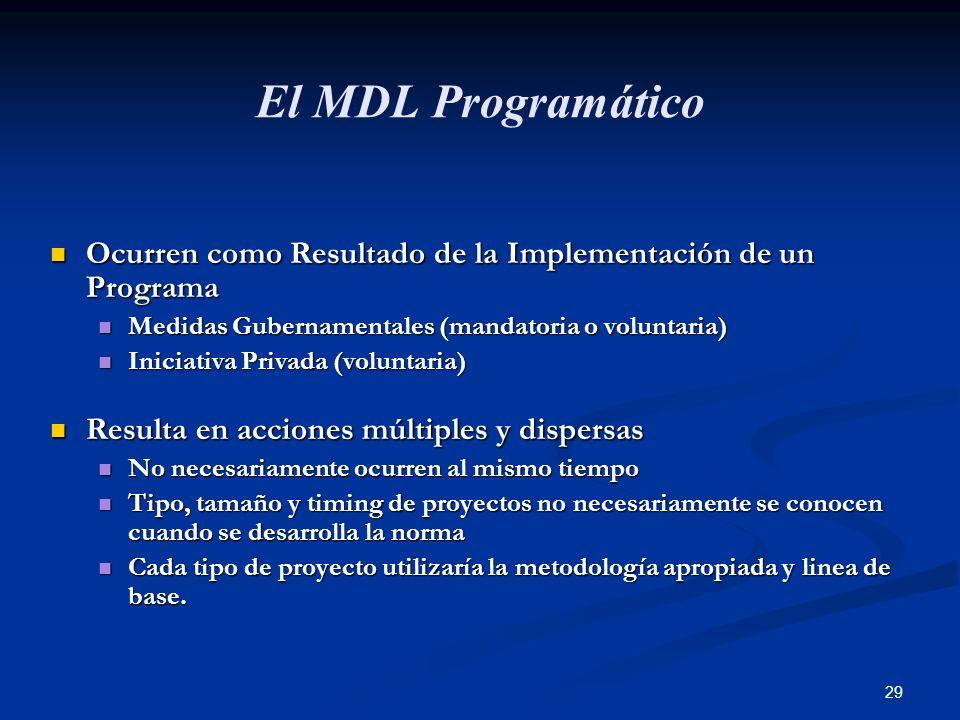 29 El MDL Programático Ocurren como Resultado de la Implementación de un Programa Ocurren como Resultado de la Implementación de un Programa Medidas G