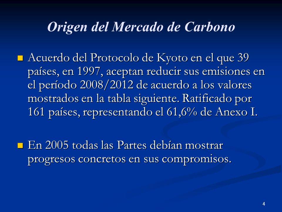 4 Origen del Mercado de Carbono Acuerdo del Protocolo de Kyoto en el que 39 países, en 1997, aceptan reducir sus emisiones en el período 2008/2012 de