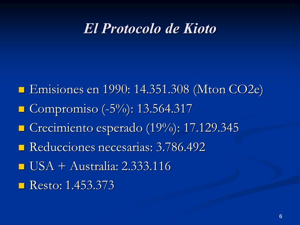 6 El Protocolo de Kioto Emisiones en 1990: 14.351.308 (Mton CO2e) Emisiones en 1990: 14.351.308 (Mton CO2e) Compromiso (-5%): 13.564.317 Compromiso (-