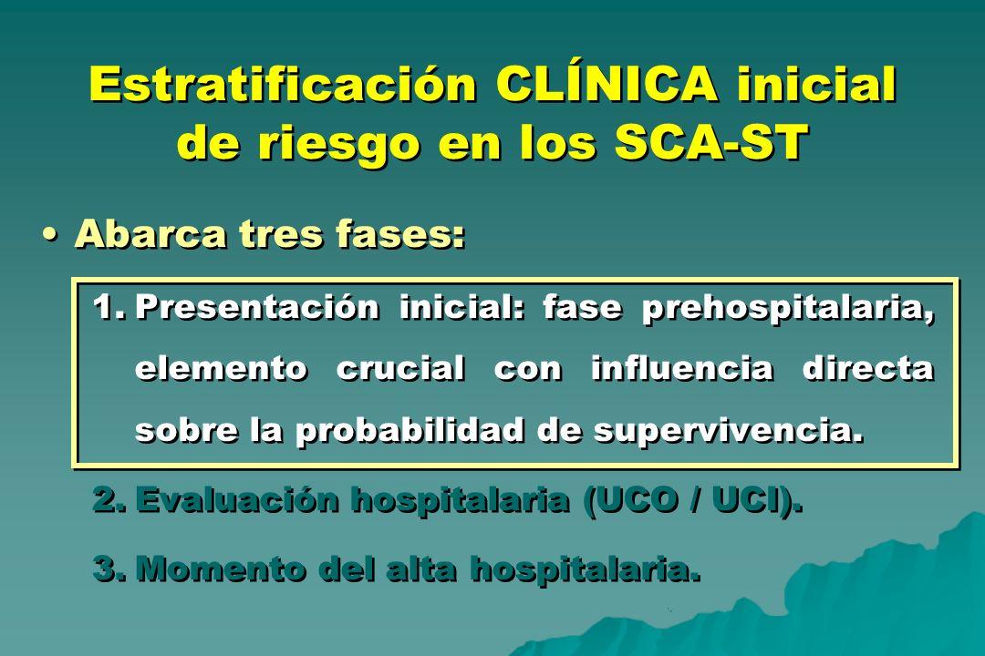 Estratificación CLÍNICA inicial de riesgo en los SCA-ST Abarca tres fases: 1.Presentación inicial: fase prehospitalaria, elemento crucial con influenc
