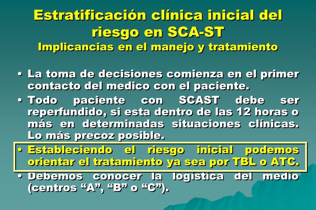 Estratificación clínica inicial del riesgo en SCA-ST Implicancias en el manejo y tratamiento La toma de decisiones comienza en el primer contacto del