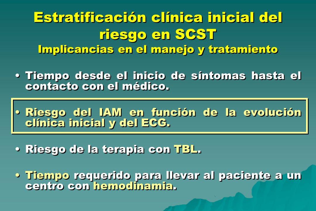 Estratificación clínica inicial del riesgo en SCST Implicancias en el manejo y tratamiento Tiempo desde el inicio de síntomas hasta el contacto con el