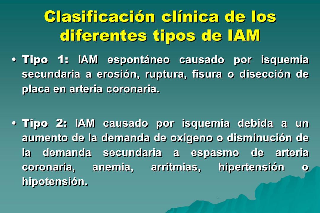Clasificación clínica de los diferentes tipos de IAM Tipo 1: IAM espontáneo causado por isquemia secundaria a erosión, ruptura, fisura o disección de