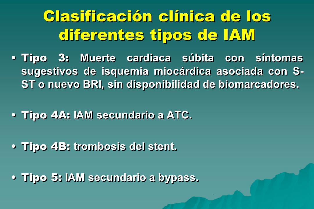 Clasificación clínica de los diferentes tipos de IAM Tipo 3: Muerte cardiaca súbita con síntomas sugestivos de isquemia miocárdica asociada con S- ST