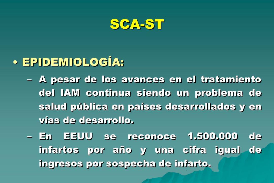 SCA-ST EPIDEMIOLOGÍA: –A pesar de los avances en el tratamiento del IAM continua siendo un problema de salud pública en países desarrollados y en vías