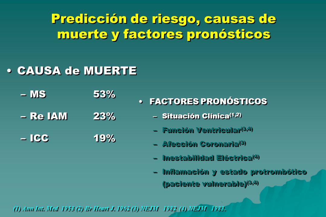 Predicción de riesgo, causas de muerte y factores pronósticos CAUSA de MUERTE –MS53% –Re IAM23% –ICC19% CAUSA de MUERTE –MS53% –Re IAM23% –ICC19% FACT