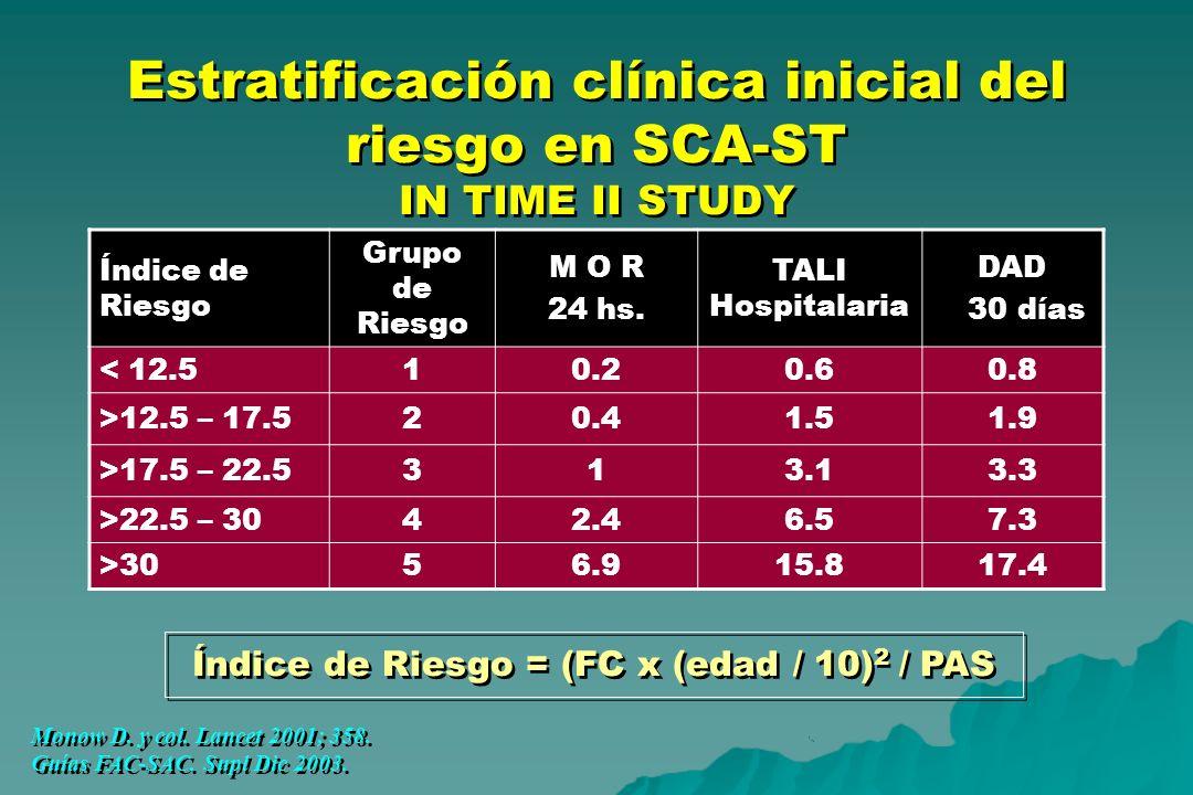 Estratificación clínica inicial del riesgo en SCA-ST IN TIME II STUDY Monow D. y col. Lancet 2001; 358. Guías FAC-SAC. Supl Dic 2003. Monow D. y col.