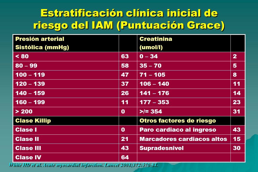 Presión arterial Sistólica (mmHg) Creatinina (umol/l) < 80630 – 342 80 – 995835 – 705 100 – 1194771 – 1058 120 – 13937106 – 14011 140 – 15926141 – 176