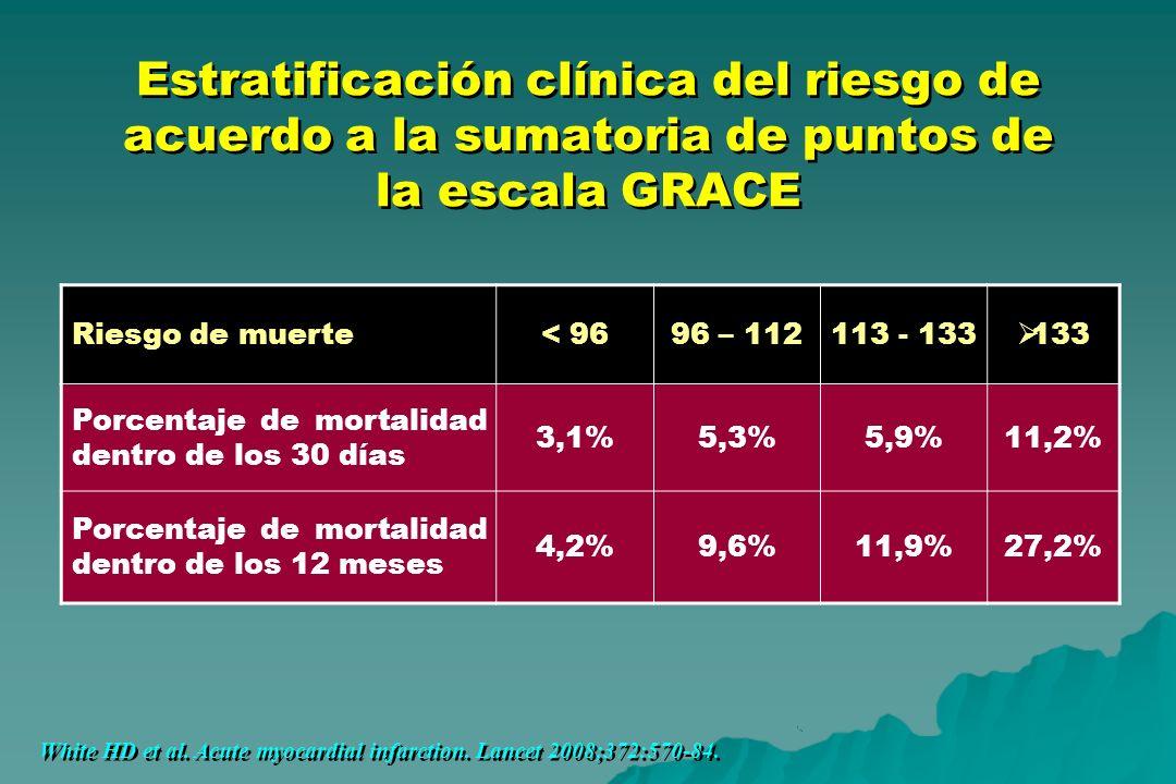 Estratificación clínica del riesgo de acuerdo a la sumatoria de puntos de la escala GRACE Riesgo de muerte< 9696 – 112113 - 133 133 Porcentaje de mort