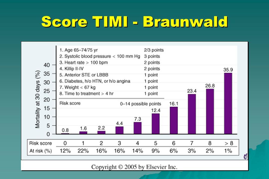 Score TIMI - Braunwald