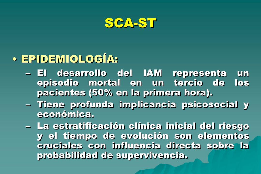 Angina Inestable IM ACV isquémico/TIA Isquemia crítica en pierna Claudicación intermitente Muerte CV SCA Atherosclerosis Angina estable/Claudicación intermitente Trombosis Adaptado a partir de Libby P.