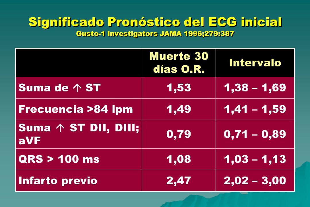 Significado Pronóstico del ECG inicial Gusto-1 Investigators JAMA 1996;279:387 Muerte 30 días O.R. Intervalo Suma de ST1,531,38 – 1,69 Frecuencia >84