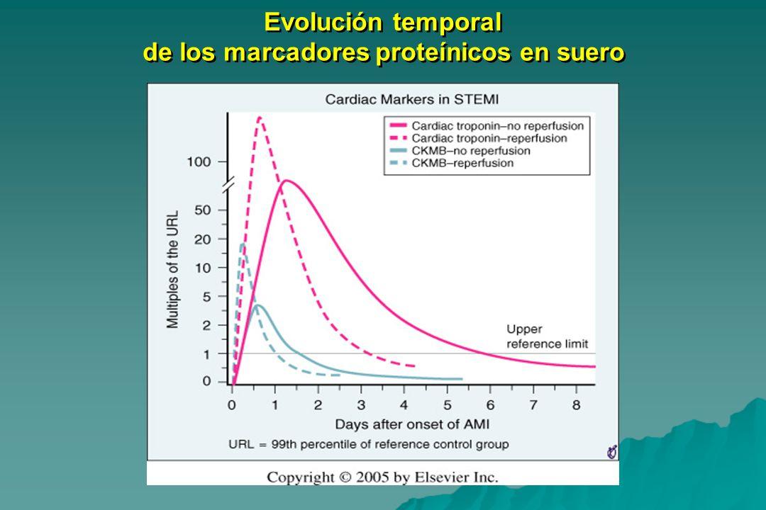 Evolución temporal de los marcadores proteínicos en suero