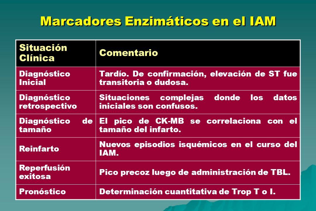 Marcadores Enzimáticos en el IAM Situación Clínica Comentario Diagnóstico Inicial Tardío. De confirmación, elevación de ST fue transitoria o dudosa. D