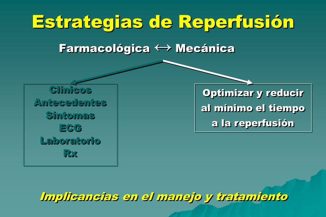 Estrategias de Reperfusión Farmacológica Mecánica Implicancias en el manejo y tratamiento Optimizar y reducir al mínimo el tiempo a la reperfusión Clí