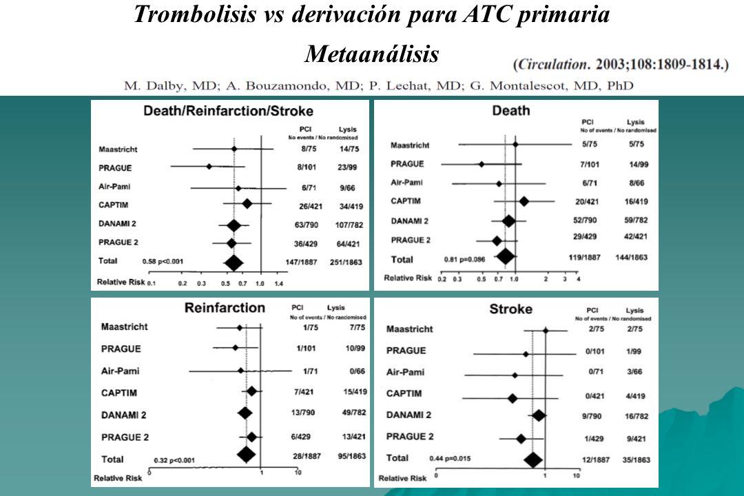 Trombolisis vs derivación para ATC primaria Metaanálisis