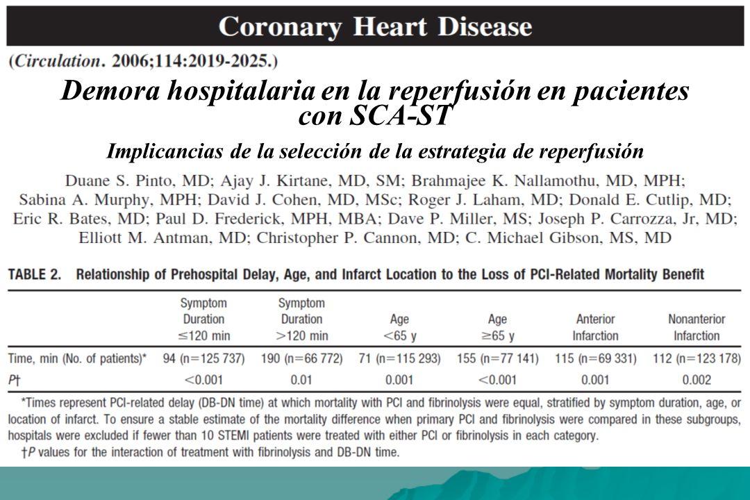 Demora hospitalaria en la reperfusión en pacientes con SCA-ST Implicancias de la selección de la estrategia de reperfusión