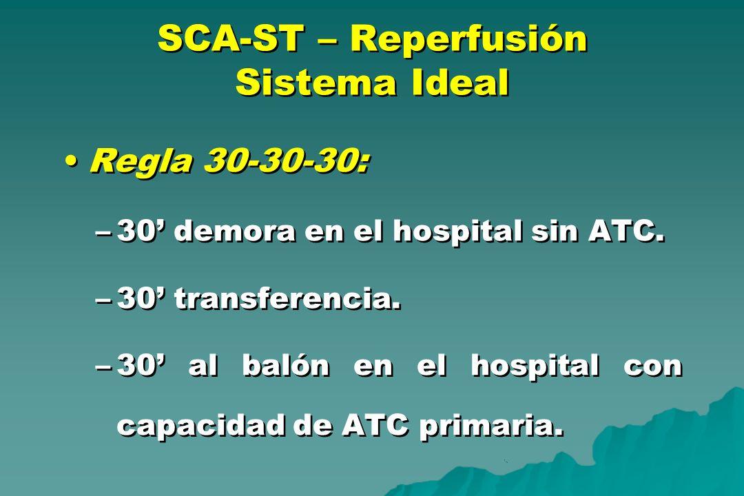SCA-ST – Reperfusión Sistema Ideal Regla 30-30-30: –30 demora en el hospital sin ATC. –30 transferencia. –30 al balón en el hospital con capacidad de