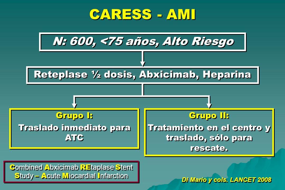 CARESS - AMI N: 600, <75 años, Alto Riesgo Grupo I: Traslado inmediato para ATC Grupo I: Traslado inmediato para ATC Reteplase ½ dosis, Abxicimab, Hep