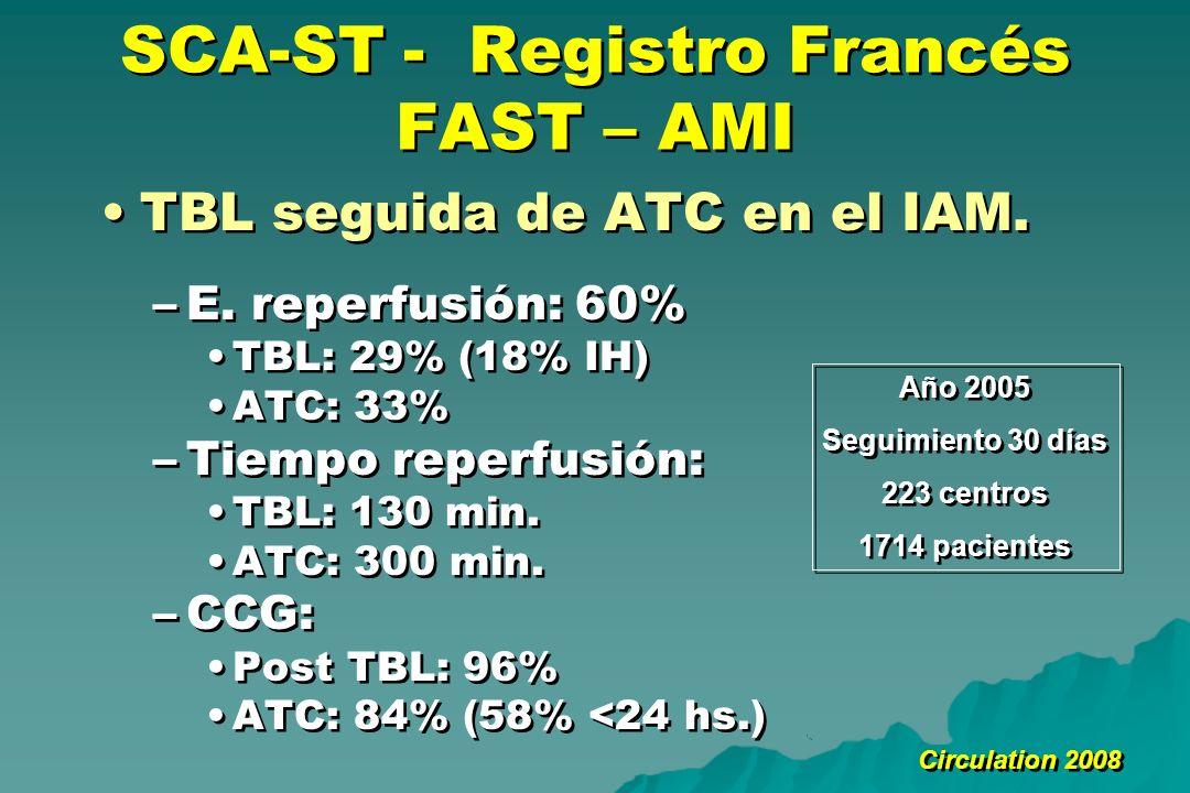 SCA-ST - Registro Francés FAST – AMI TBL seguida de ATC en el IAM. –E. reperfusión: 60% TBL: 29% (18% IH) ATC: 33% –Tiempo reperfusión: TBL: 130 min.
