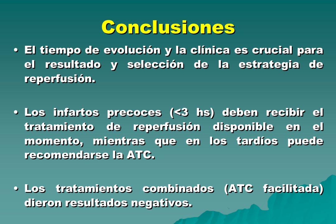 Conclusiones El tiempo de evolución y la clínica es crucial para el resultado y selección de la estrategia de reperfusión. Los infartos precoces (<3 h