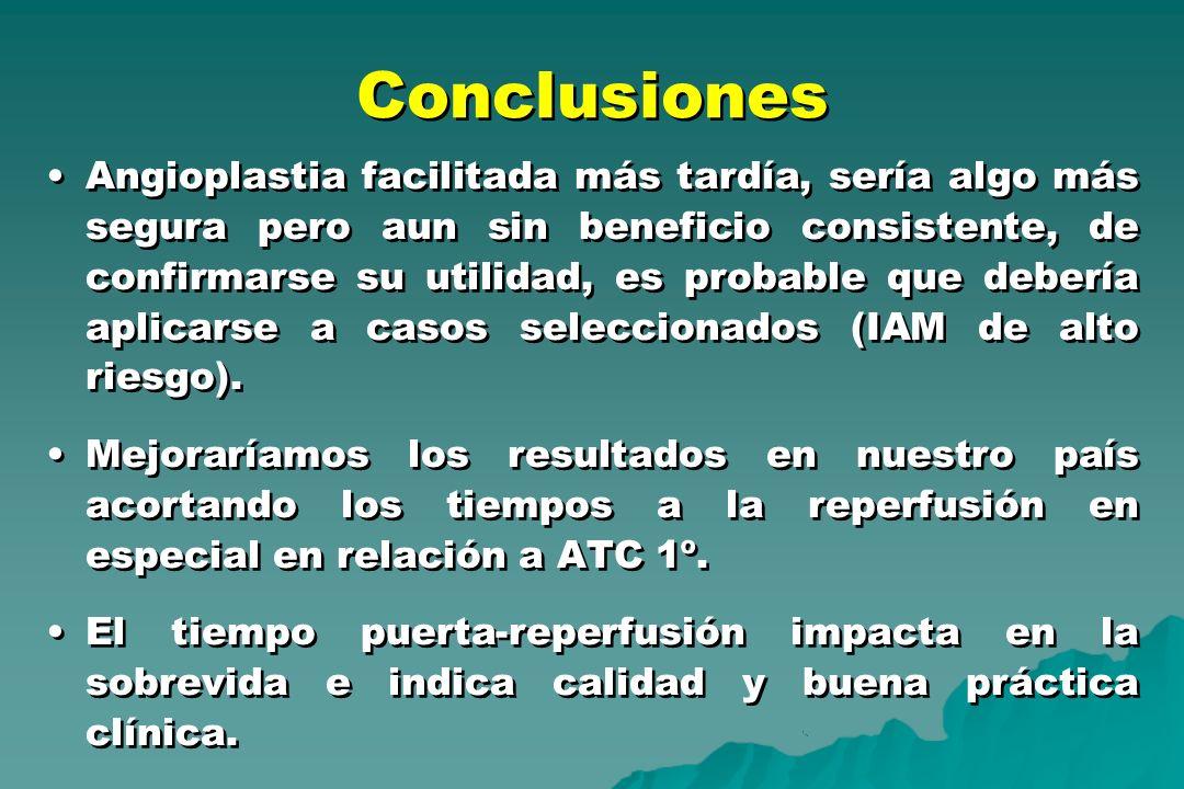 Conclusiones Angioplastia facilitada más tardía, sería algo más segura pero aun sin beneficio consistente, de confirmarse su utilidad, es probable que