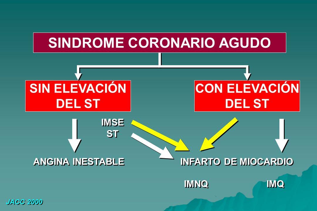 JACC 2000 SINDROME CORONARIO AGUDO SIN ELEVACIÓN DEL ST CON ELEVACIÓN DEL ST ANGINA INESTABLE INFARTO DE MIOCARDIO IMNQ IMQ IMSE ST