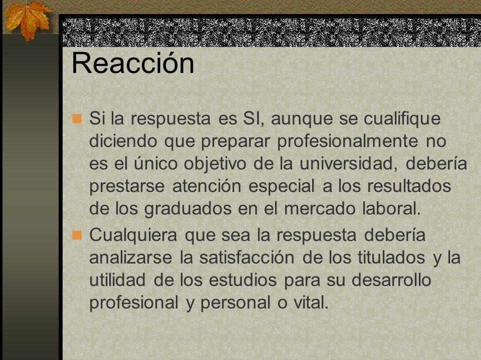 Reacción Si la respuesta es SI, aunque se cualifique diciendo que preparar profesionalmente no es el único objetivo de la universidad, debería prestar
