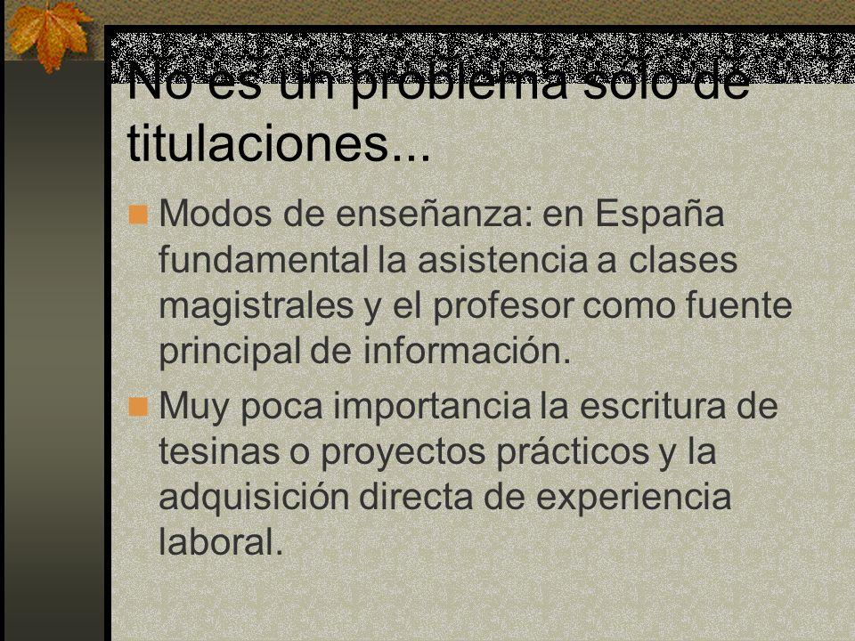 No es un problema sólo de titulaciones... Modos de enseñanza: en España fundamental la asistencia a clases magistrales y el profesor como fuente princ